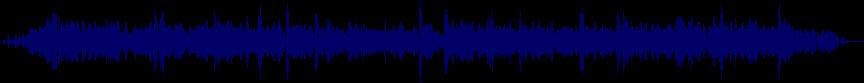 waveform of track #54394