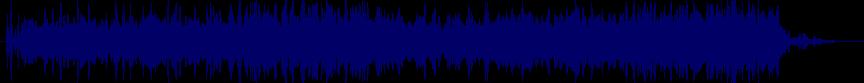 waveform of track #54421