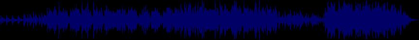 waveform of track #54430