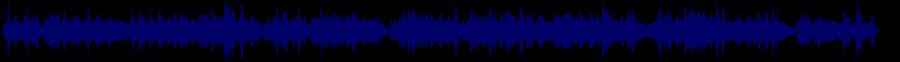 waveform of track #54480