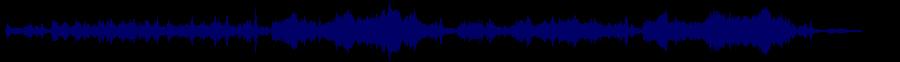 waveform of track #54549
