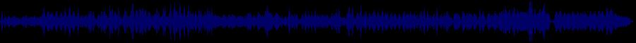 waveform of track #54574