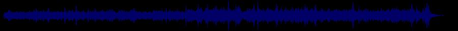 waveform of track #54603