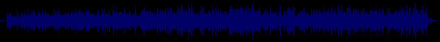 waveform of track #54623