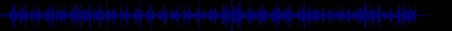 waveform of track #54650