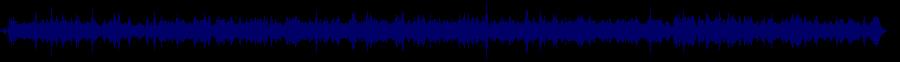 waveform of track #54682
