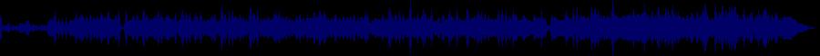 waveform of track #54694