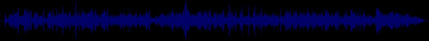 waveform of track #54707