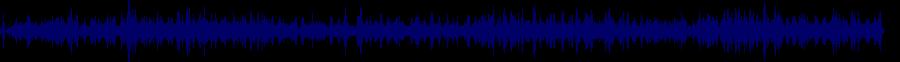 waveform of track #54714