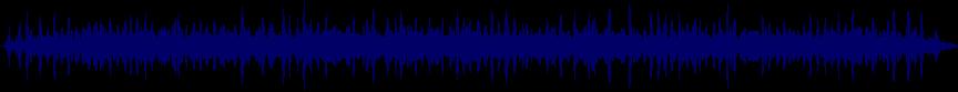 waveform of track #54725
