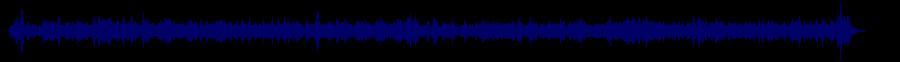 waveform of track #54746