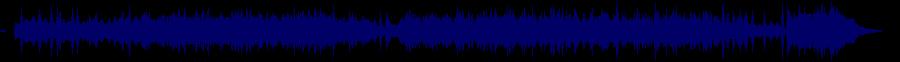 waveform of track #54814