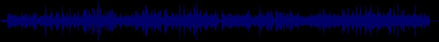 waveform of track #54816
