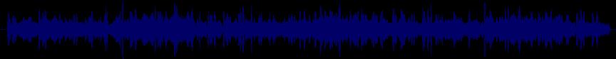 waveform of track #54818