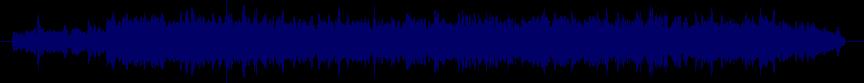 waveform of track #54831