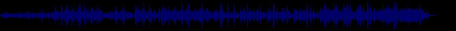 waveform of track #54875
