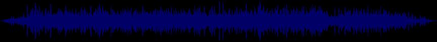 waveform of track #54887