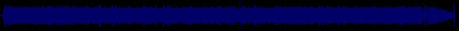 waveform of track #54908