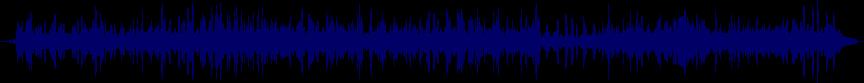 waveform of track #54936