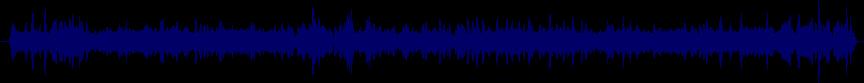 waveform of track #5573