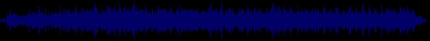 waveform of track #5594