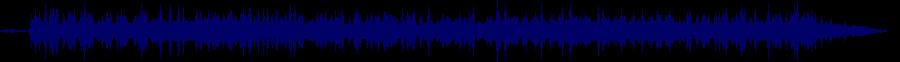 waveform of track #55009