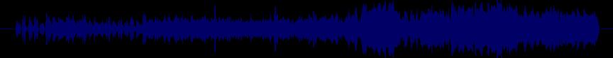 waveform of track #55029