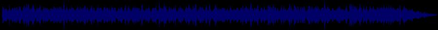 waveform of track #55046