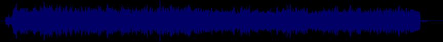 waveform of track #55061
