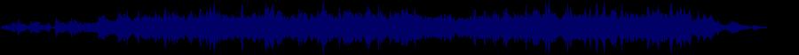 waveform of track #55067