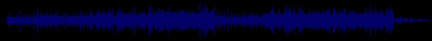 waveform of track #55074