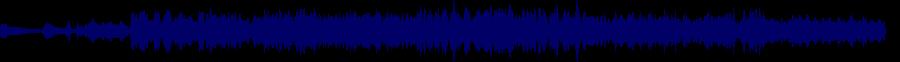 waveform of track #55077
