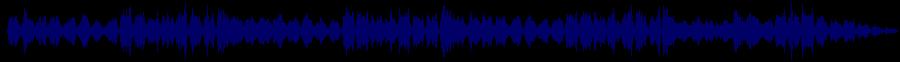 waveform of track #55081