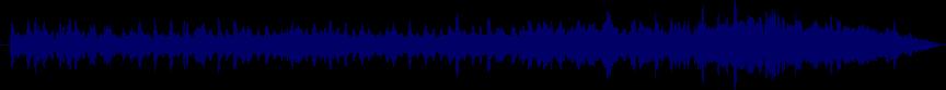 waveform of track #55100