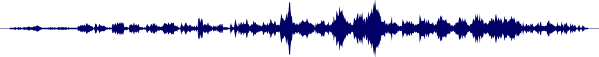 waveform of track #55128