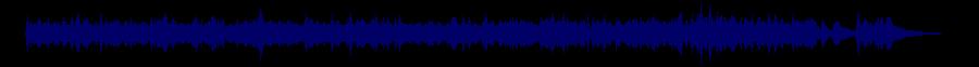 waveform of track #55232
