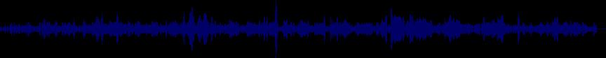 waveform of track #55233