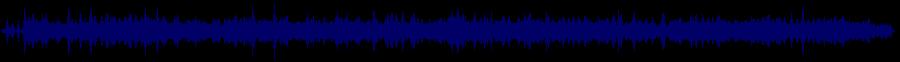 waveform of track #55236