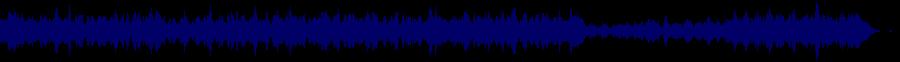 waveform of track #55239