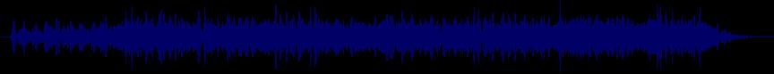 waveform of track #55252