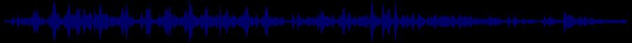 waveform of track #55257
