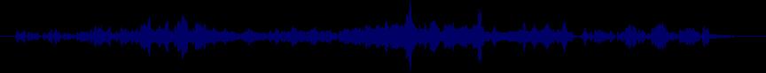 waveform of track #55273