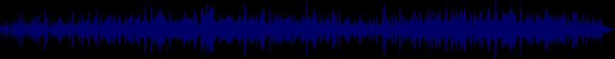 waveform of track #55323