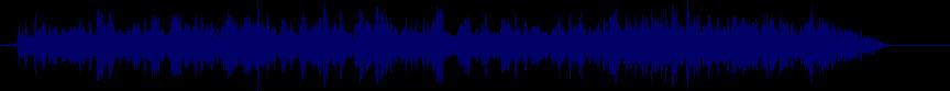 waveform of track #55332