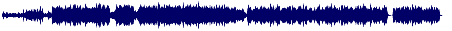 waveform of track #55654