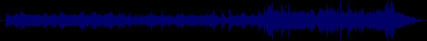 waveform of track #55660