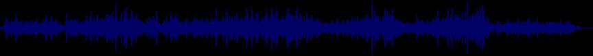 waveform of track #55737