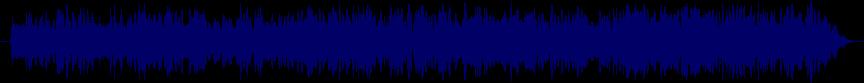 waveform of track #55738