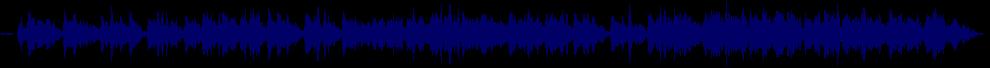 waveform of track #55854