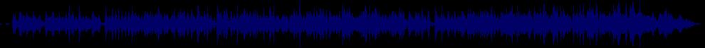 waveform of track #55859
